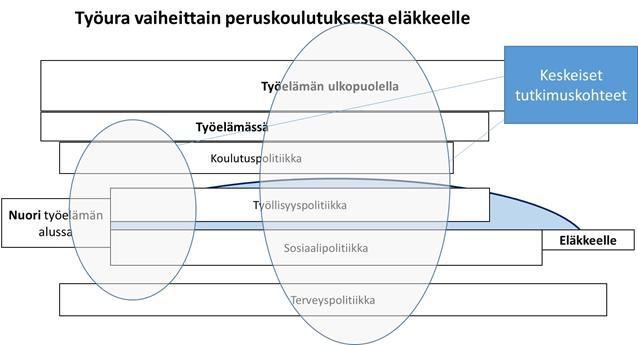 tyoura_vaiheittain